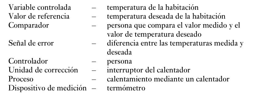 Elementos de un sistema de control de lazo cerrado