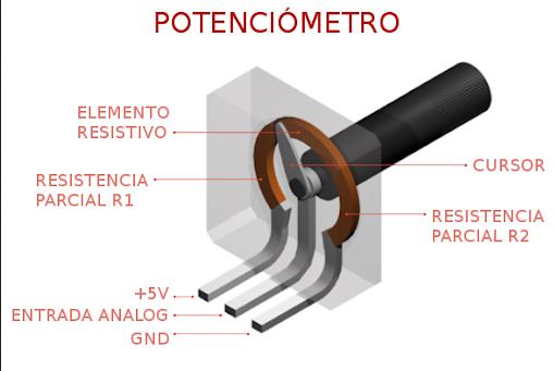 sensores y transductores mecatrónica Potenciómetro